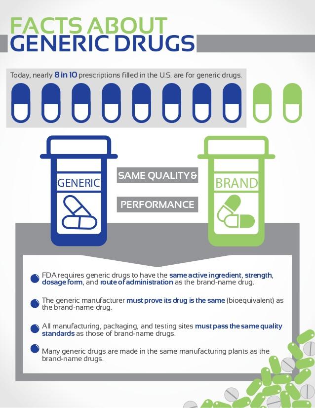 generic-medication