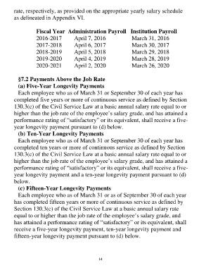 Page 15 - 2016-2021-ISU